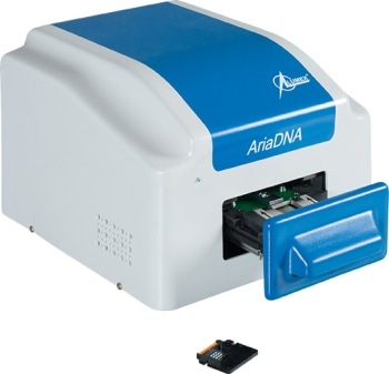 High-Speed Real-Time PCR Analyzer on a Microchip