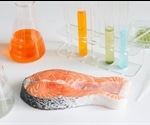 Measuring Salmon Meat Composition using Near-infrared Raman Spectroscopic Techniques