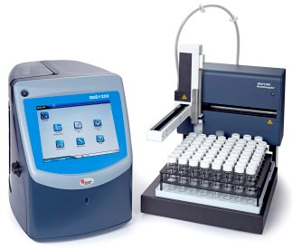New QbD1200 TOC Analyzer from Beckman Coulter