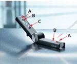 Highly Precise Photometric Measurements of Nucleic Acids or Proteins using Eppendorf µCuvette™ G1.0