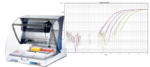 qPCR Assistant from Gilson