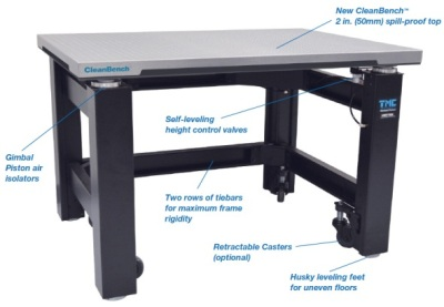 CleanBench Vibration Isolation Lab Tables from TMC