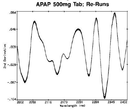 APAP 500mg tab re-runs