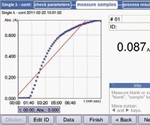 Using Eppendorf BioSpectrometer for the determination of enzyme activity and substrate concentration