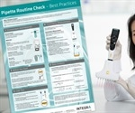 Best practices for pipette calibration released by Integra