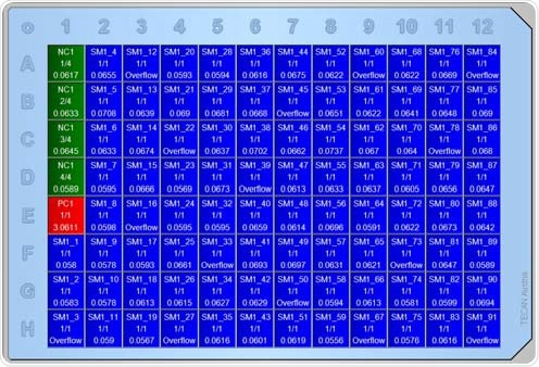 Magellan - raw data.