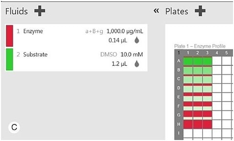 Km determination for substrate using fixed enzyme concentration. A) Select substrate for titration (enzyme will be held constant). B) Set substrate titration details and enzyme concentration. C) Plate layout is automatically generated.