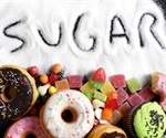 Sugar addition in diet and its effect on appetite, fat breakdown and energy metabolism