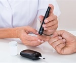 Glucose test device for diabetics that does not involve pricking the finger