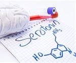 Dementia and low brain serotonin may be linked: Study finds