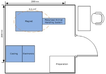 Example floor plan for a BioSpec 3T USR MR.
