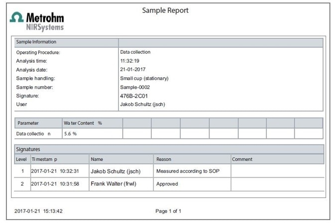 Display of a typical Sample Report created with Vision Air Pharma.