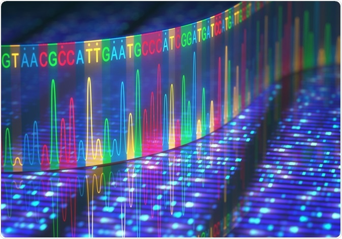 3D illustration of a method of DNA sequencing. image Credit: ktsdesign / Shutterstock