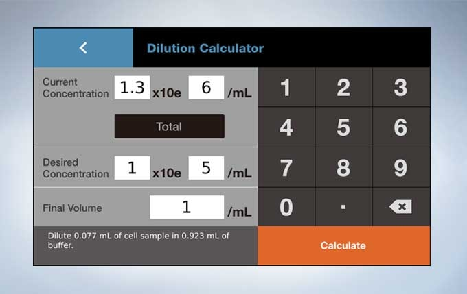 Automatic Dilution Calculator for a Quick Transfer to Subsequent Procedures
