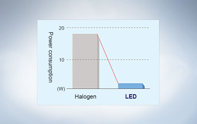 Uniform LED Illumination with Reduced Blue Color