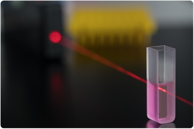 Chromatography using synthetic dye - By science photo