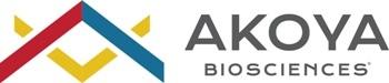 Akoya Biosciences, Inc.
