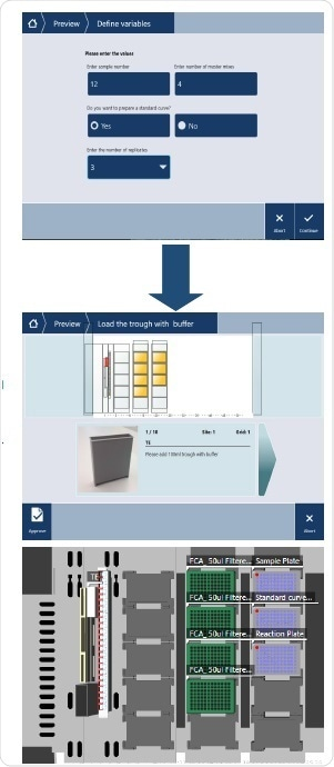 TouchTools interface with on-screen instructions for entering the variables (top) and loading the worktable (middle), plus a schematic overview of the set-up (bottom).