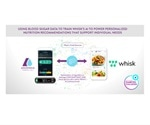 Whisk's innovative Culinary Coach selected as winner of Ascensia Diabetes Challenge