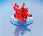 Bioprinting in Medicine