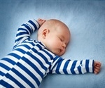 Sleeping with baby: the dangers quantified
