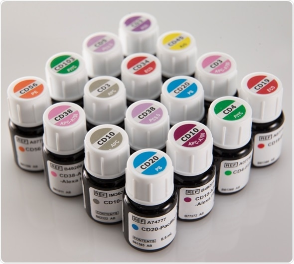 Beckman Coulter Reagents