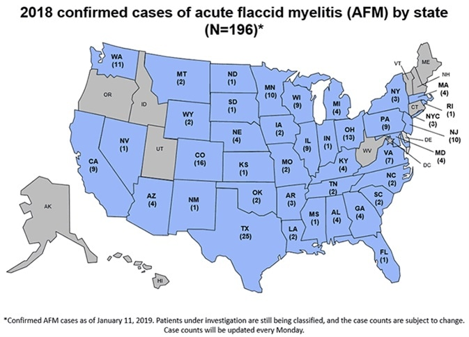 AFM Cases in the U.S.