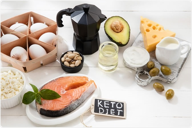 Ketogenic low carb diet. Credit: Master1305 / Shutterstock