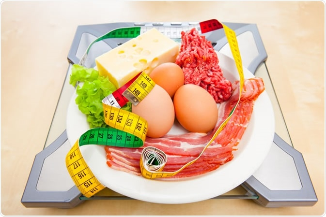 Low carb. Ossile / Shutterstock