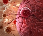 New cancer treatment developed at Yale
