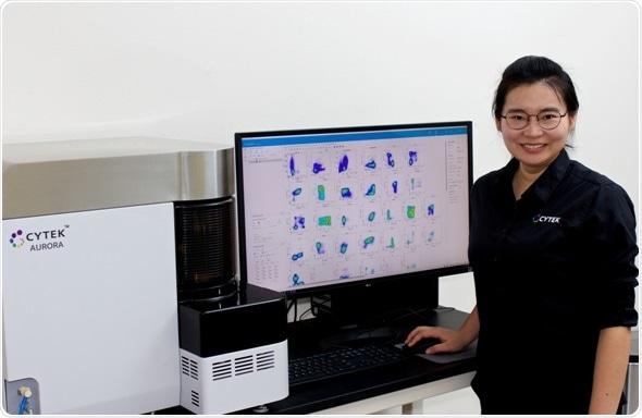Étape de cytométrie de flux de coups de biosciences de Cytek : analyse de couleur 40 d