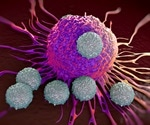 New cellular immunotherapy for cancers