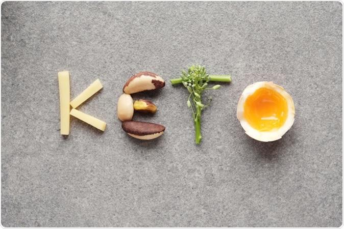 Dieta Ketogenic. Credito di immagine: SewCream/Shutterstock