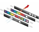 CLARIOstar High-Performance Microplate Reader with Next Generation LVF Monochromators