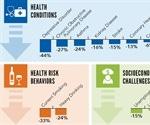 Childhood trauma linked to health problems in adulthood warns CDC