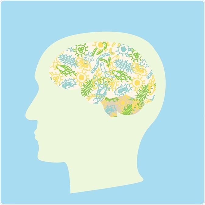 microbiome migraine