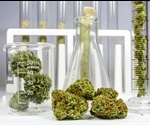 Cannabis Quality and Contamination Testing
