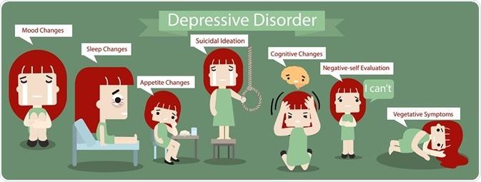 illustrazione dei sintomi principali di disordine depressivo principale