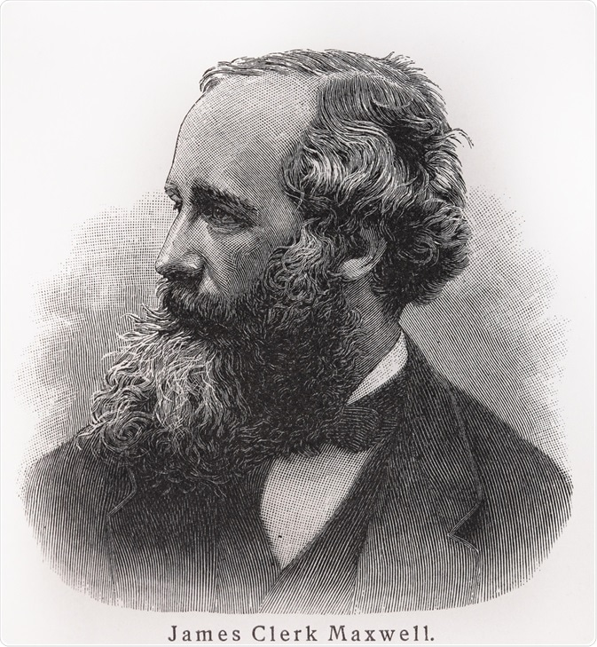 James Clerk Maxwell, the father of electromagnetism