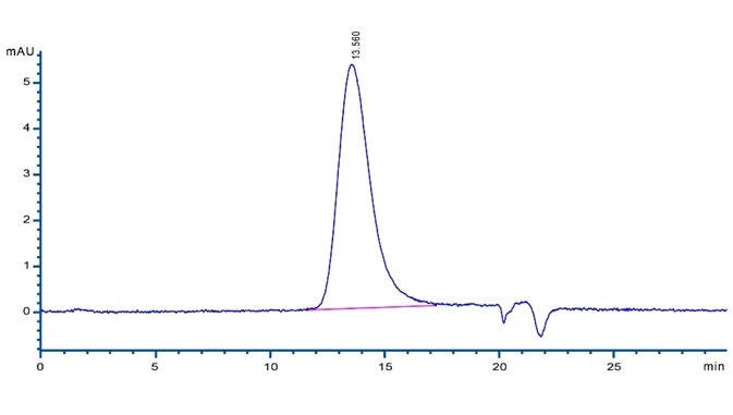 A SEC-HPLC analysis showing 95% of ActiveMax® Human VEGF165 (Cat. No. VE5-H4210) present as active homodimers.