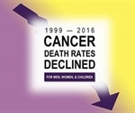 Cancer mortality at an all time low finds report