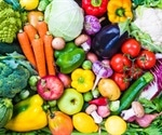 Only 23 percent of Americans currently eat five or more servings of fruits and vegetables a day