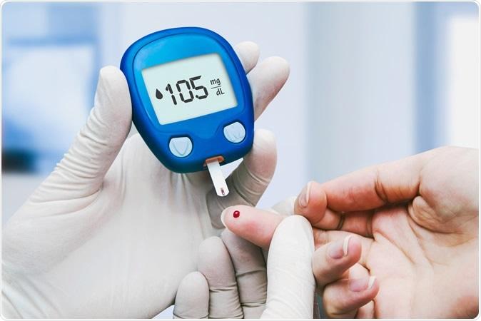 Glucose monitoring via blood test. Image Credit: Proxima Studio / Shutterstock