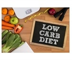 Is a Low Carb Diet Increasing the Risk of Atrial Fibrillation?