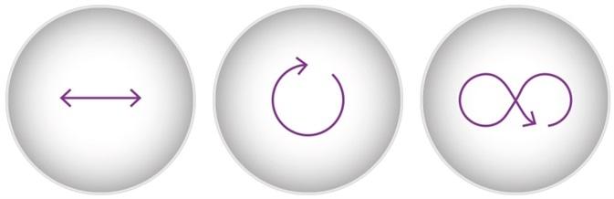 Linear, orbital and double-orbital shaking mode