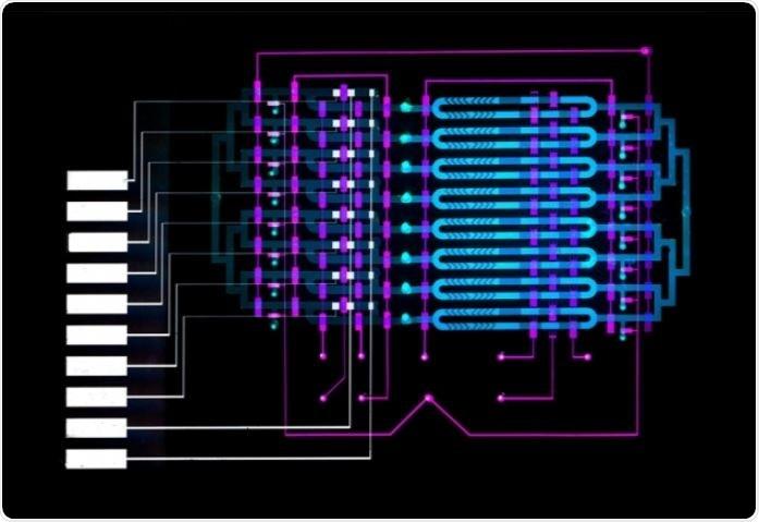 Novel microfluidics device