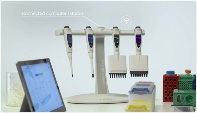 Pipette+ easy pipetting system