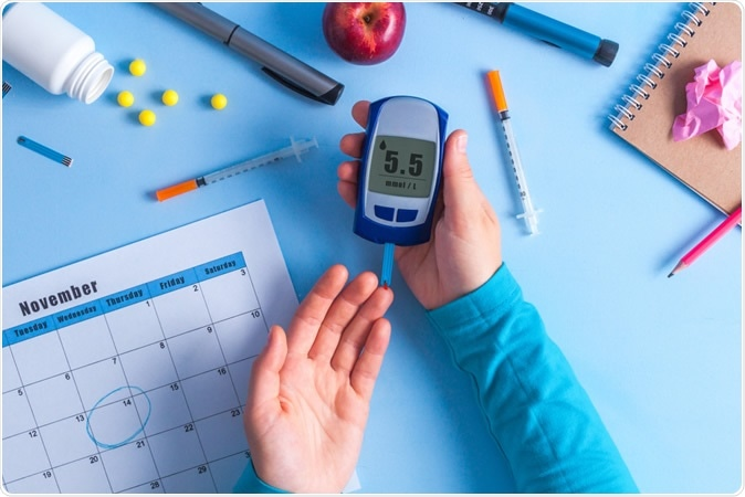 Diabetic measuring level of glucose in the blood. Image Credit: Goffkein.pro / Shutterstock