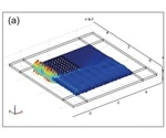 Design Validation of Surface Acoustic Wave Microchips Used for Point-of-care Medical Applications
