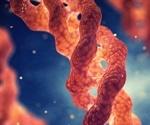 Collagen Degradation Pathways in Humans